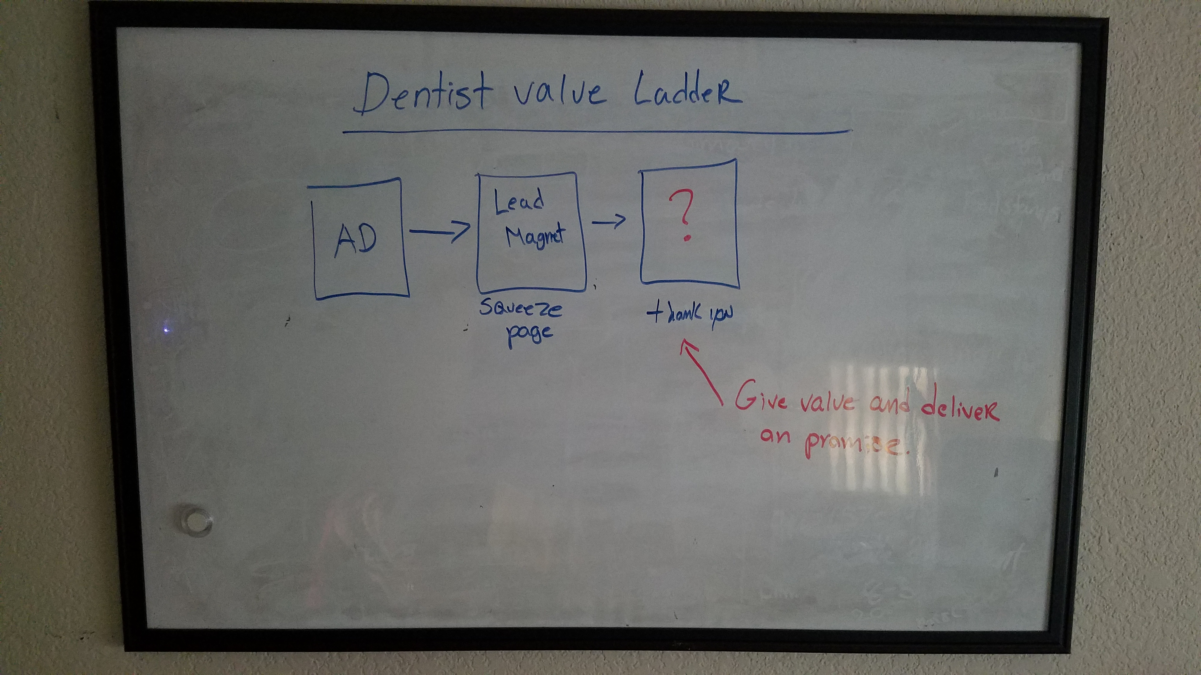 Free funnel builder software: photo of the value ladder thank you page